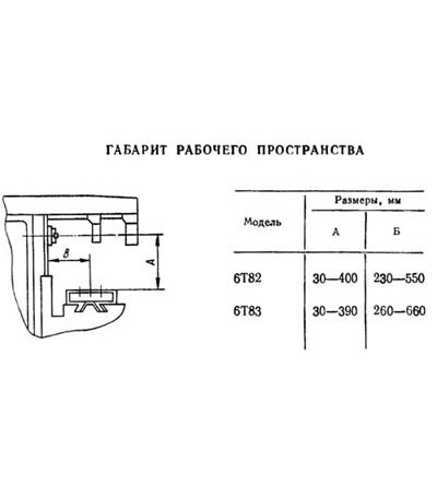 Горизонтально-фрезерный станок 6Т82Г