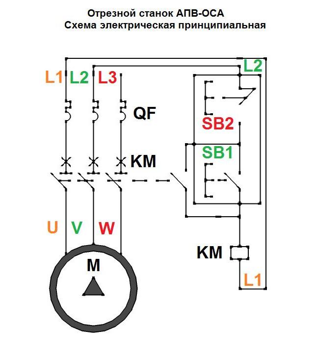 Станок абразивно-отрезной ОСА-П-2,2